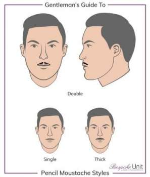 Top Mustache Styles For November - Blind Pig Barber Company