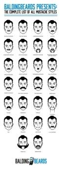 Best Moustache Styles - Best Classic Moustache Styles by Celebrities, GQ India