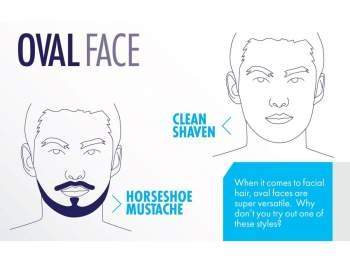 Find Your Best Facial Hair Style , Bevel