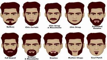 Face Shape Vs. Beard: Which Beard Style Is Best for You?