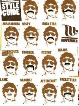 How's Your Movember Going?
