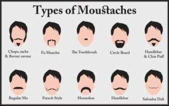 New Yorkers Styling Mustaches for Charity - Manhattan - New York - DNAinfo