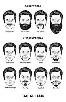 4 Types of Facial Hair that you must avoid at all Costs – Seriously