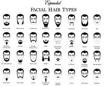 Tremendous Moustache March Beard Styles Without Moustache Movember Schematic Wiring Diagrams Amerangerunnerswayorg