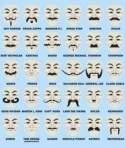 1920s moustache styles
